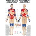 Fizioterápia II.